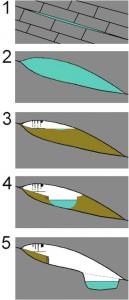 Kristallhoehle